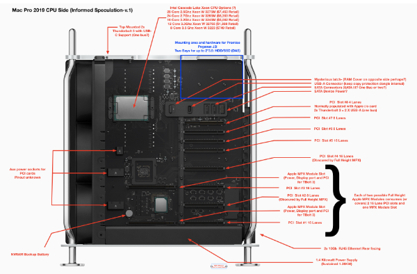 Mac Pro 2019 v1 600